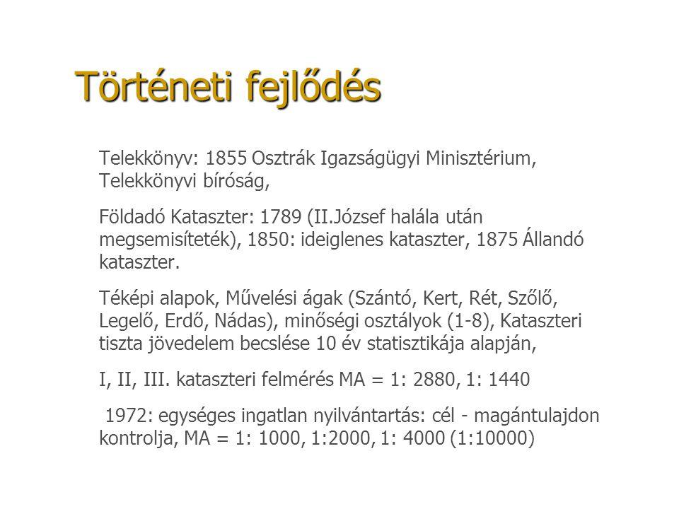 Történeti fejlődés Telekkönyv: 1855 Osztrák Igazságügyi Minisztérium, Telekkönyvi bíróság,