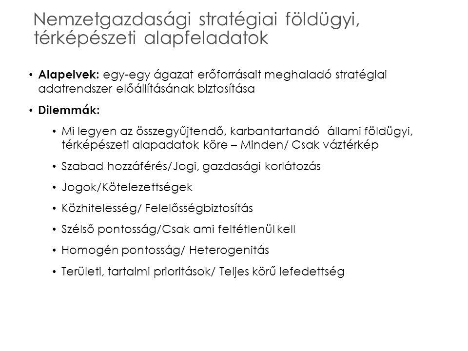 Nemzetgazdasági stratégiai földügyi, térképészeti alapfeladatok