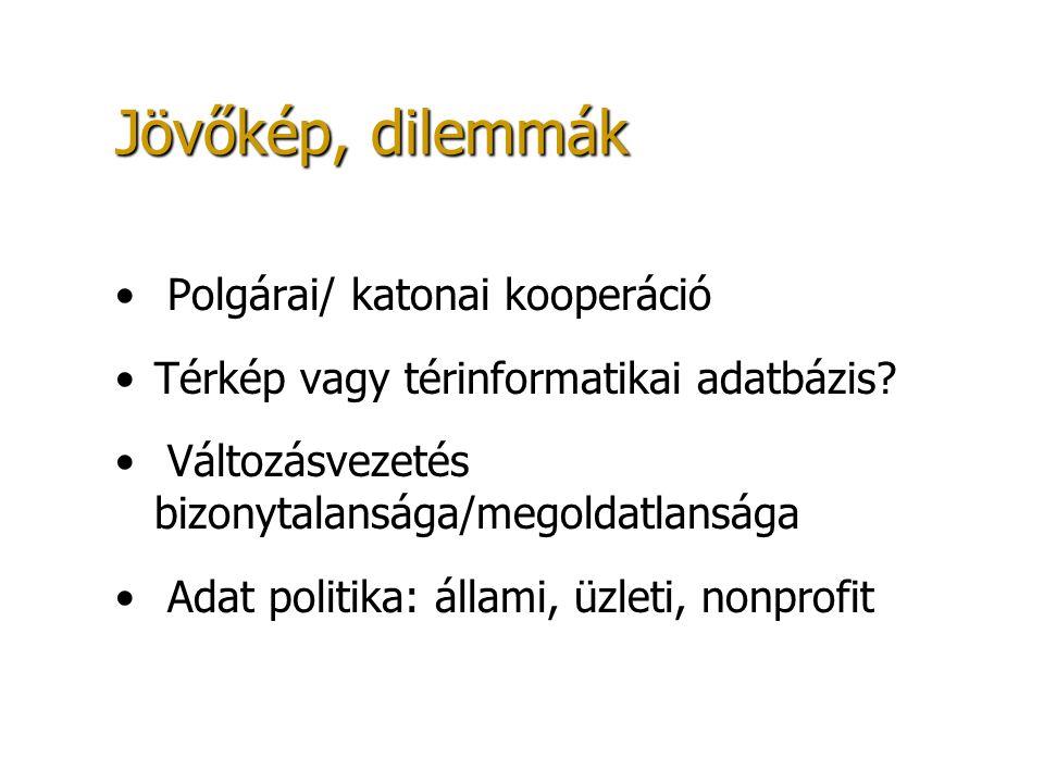Jövőkép, dilemmák Polgárai/ katonai kooperáció