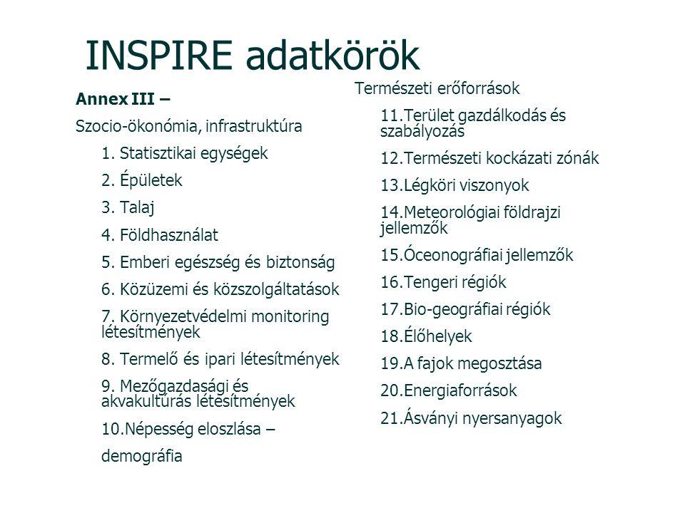 INSPIRE adatkörök Természeti erőforrások