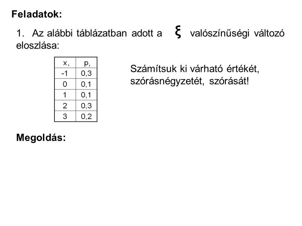 Feladatok: 1. Az alábbi táblázatban adott a valószínűségi változó eloszlása: Számítsuk ki várható értékét, szórásnégyzetét, szórását!