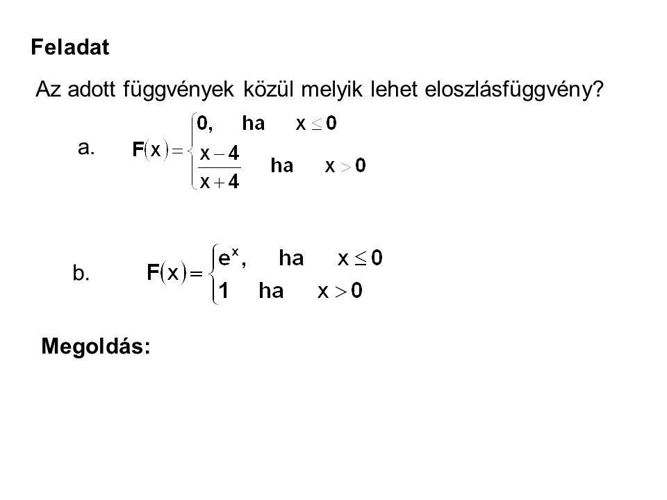 Feladat Az adott függvények közül melyik lehet eloszlásfüggvény a. b. Megoldás: