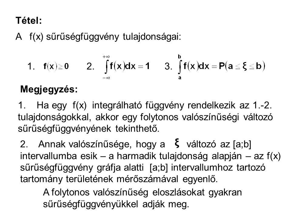 Tétel: A f(x) sűrűségfüggvény tulajdonságai: 1. 2. 3. Megjegyzés: