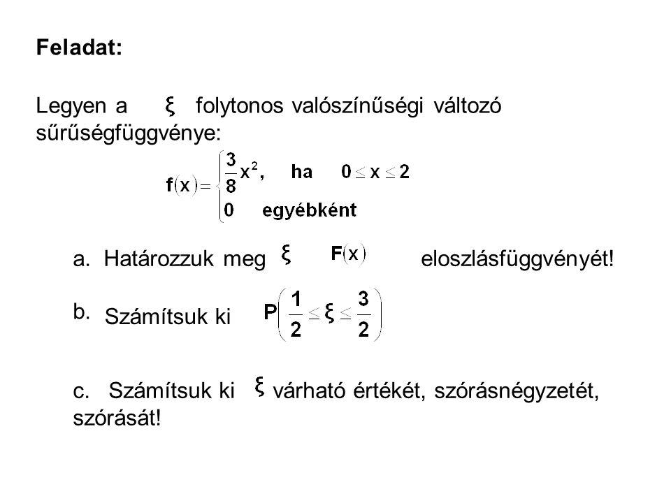 Feladat: Legyen a folytonos valószínűségi változó sűrűségfüggvénye: a. Határozzuk meg eloszlásfüggvényét!