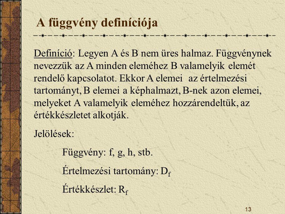 A függvény definíciója