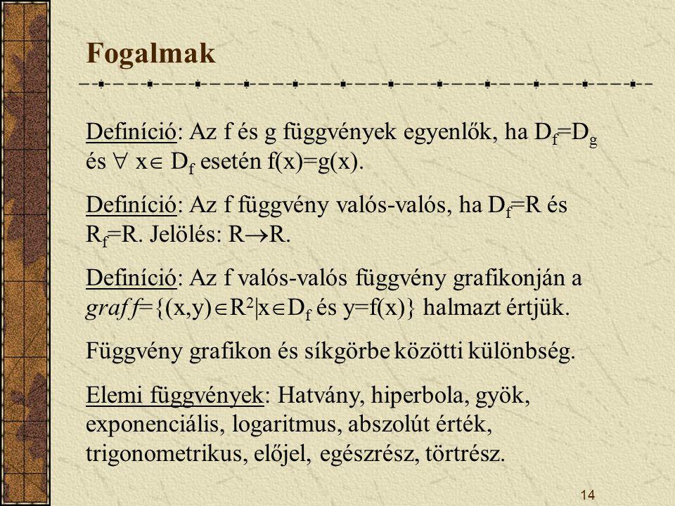 Fogalmak Definíció: Az f és g függvények egyenlők, ha Df=Dg és  x Df esetén f(x)=g(x).