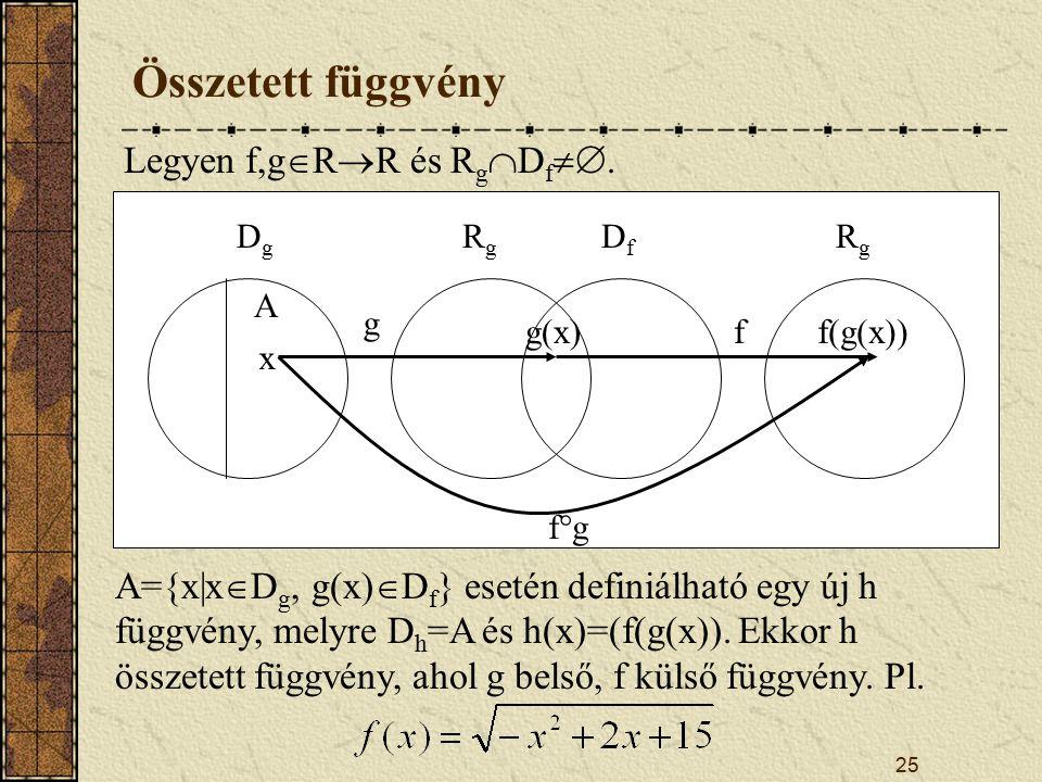 Összetett függvény Legyen f,gRR és RgDf.
