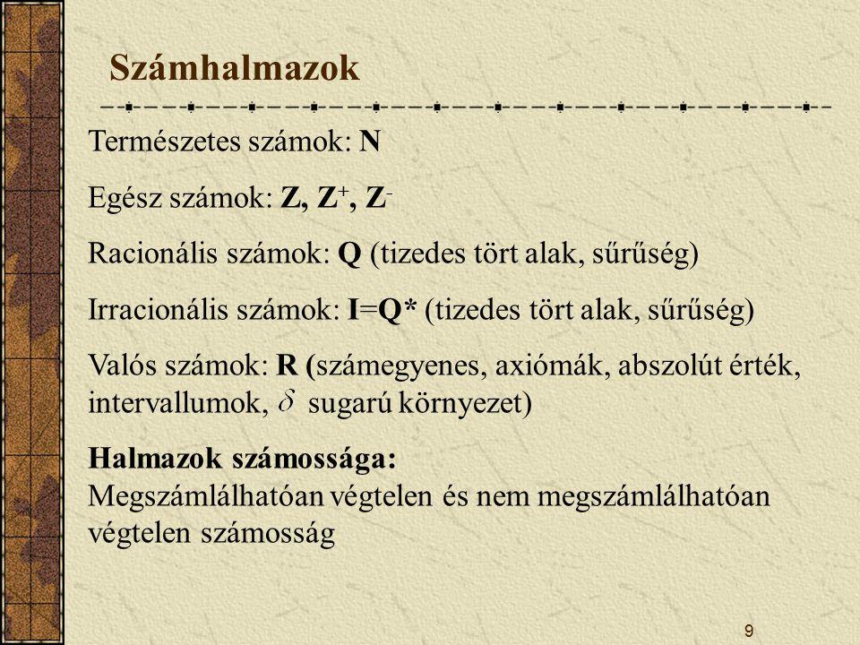 Számhalmazok Természetes számok: N Egész számok: Z, Z+, Z-