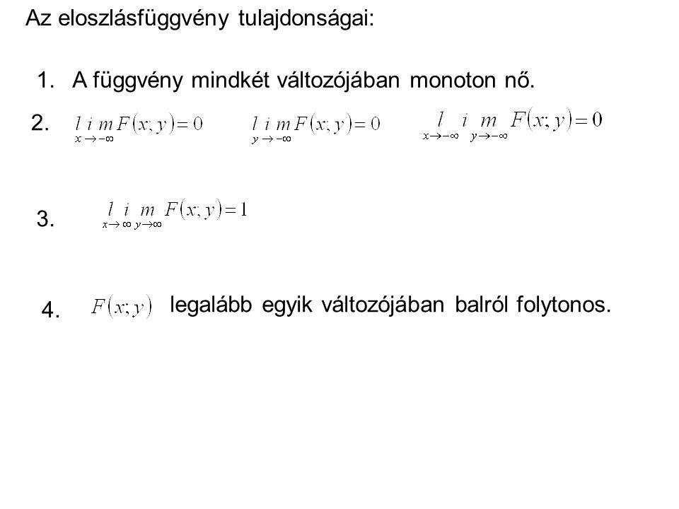 Az eloszlásfüggvény tulajdonságai: