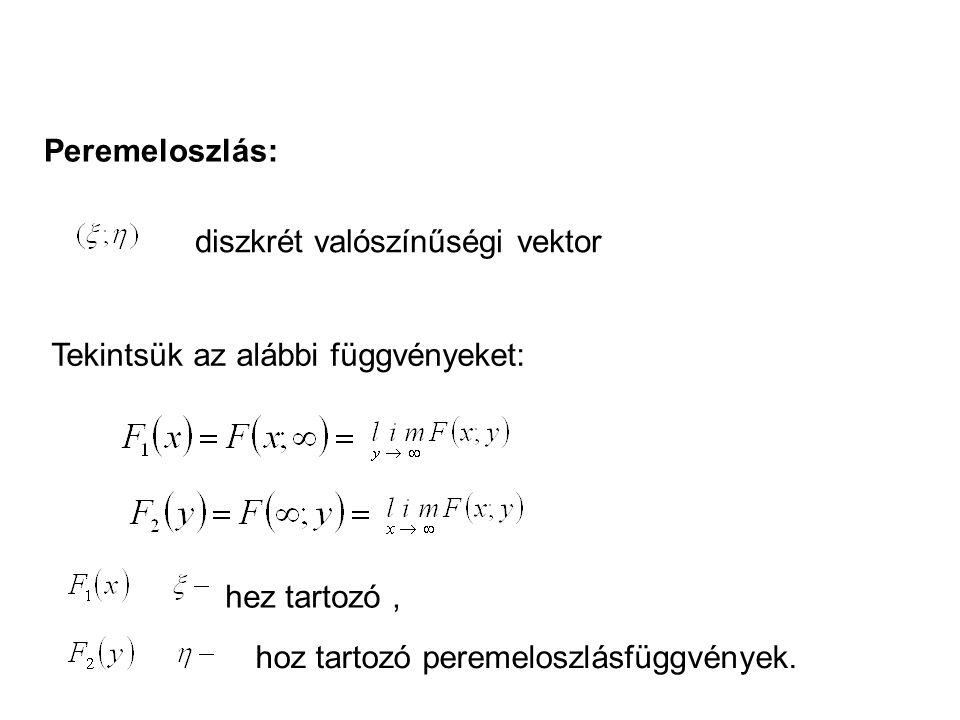 Peremeloszlás: diszkrét valószínűségi vektor.