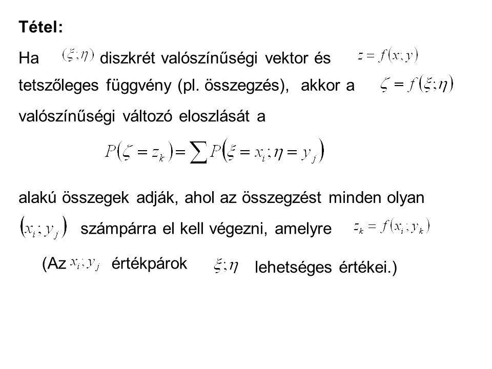 Tétel: Ha. diszkrét valószínűségi vektor és. tetszőleges függvény (pl. összegzés), akkor a. valószínűségi változó eloszlását a.