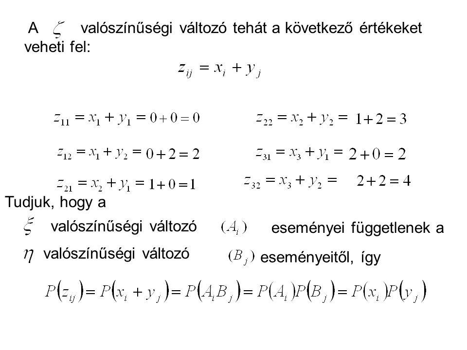 A valószínűségi változó tehát a következő értékeket veheti fel: