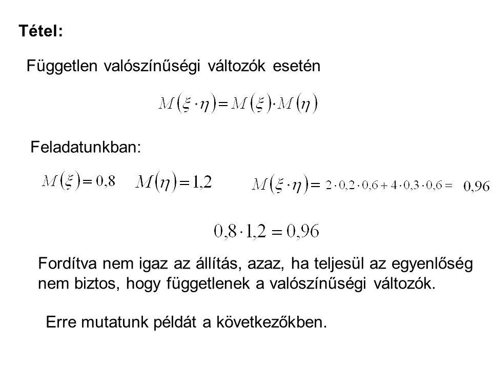 Tétel: Független valószínűségi változók esetén. Feladatunkban: