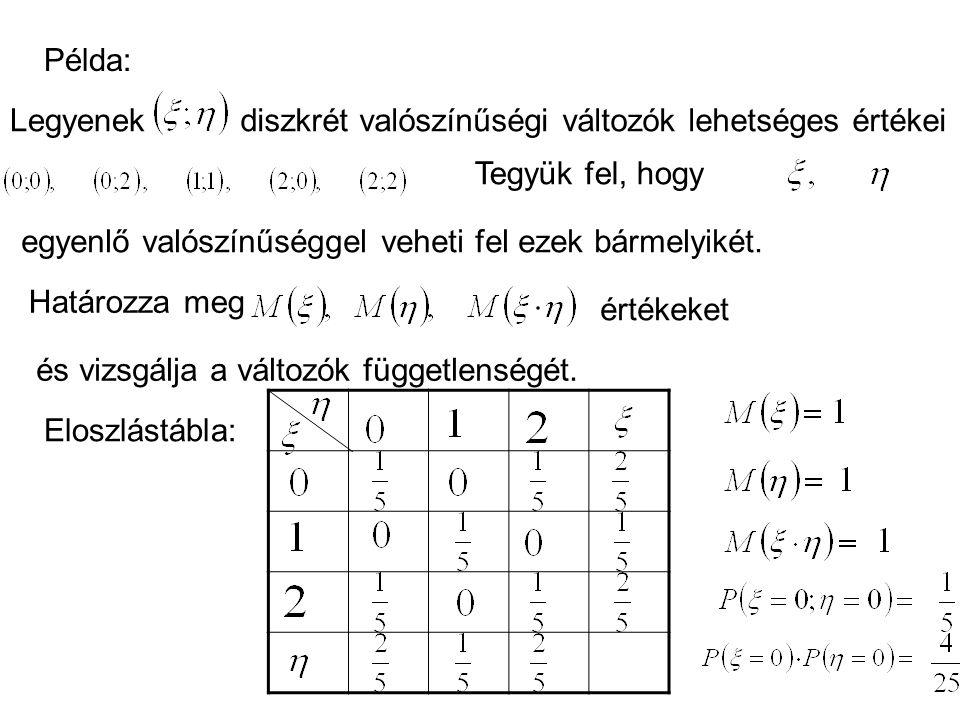 Példa: Legyenek. diszkrét valószínűségi változók lehetséges értékei. Tegyük fel, hogy. egyenlő valószínűséggel veheti fel ezek bármelyikét.