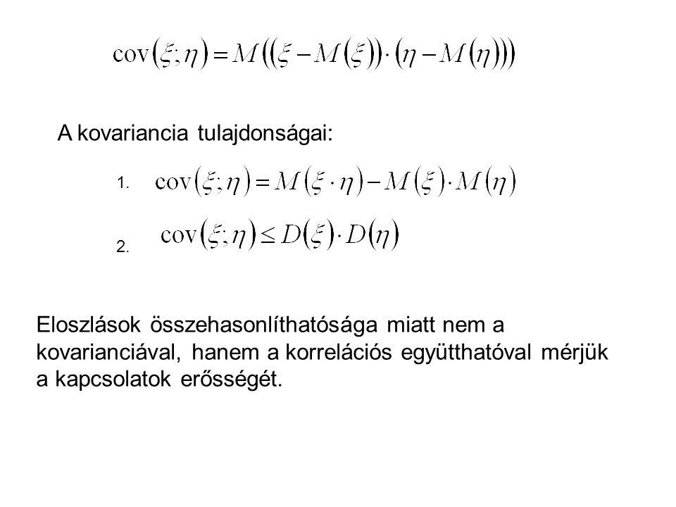 A kovariancia tulajdonságai:
