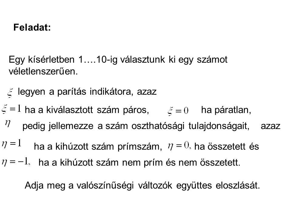 Feladat: Egy kísérletben 1….10-ig választunk ki egy számot véletlenszerűen. legyen a parítás indikátora, azaz.