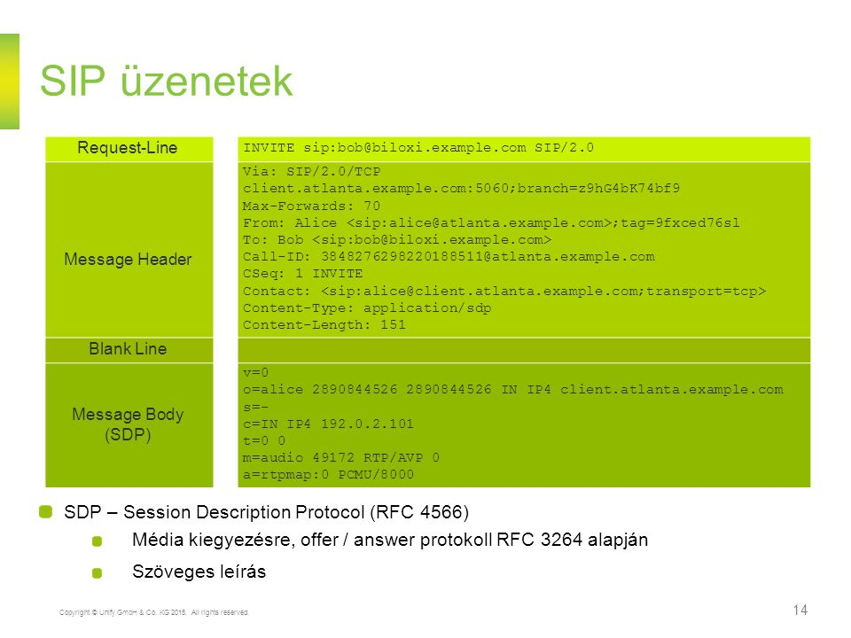 SIP üzenetek SDP – Session Description Protocol (RFC 4566)