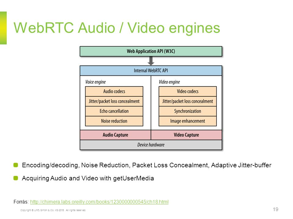 WebRTC Audio / Video engines
