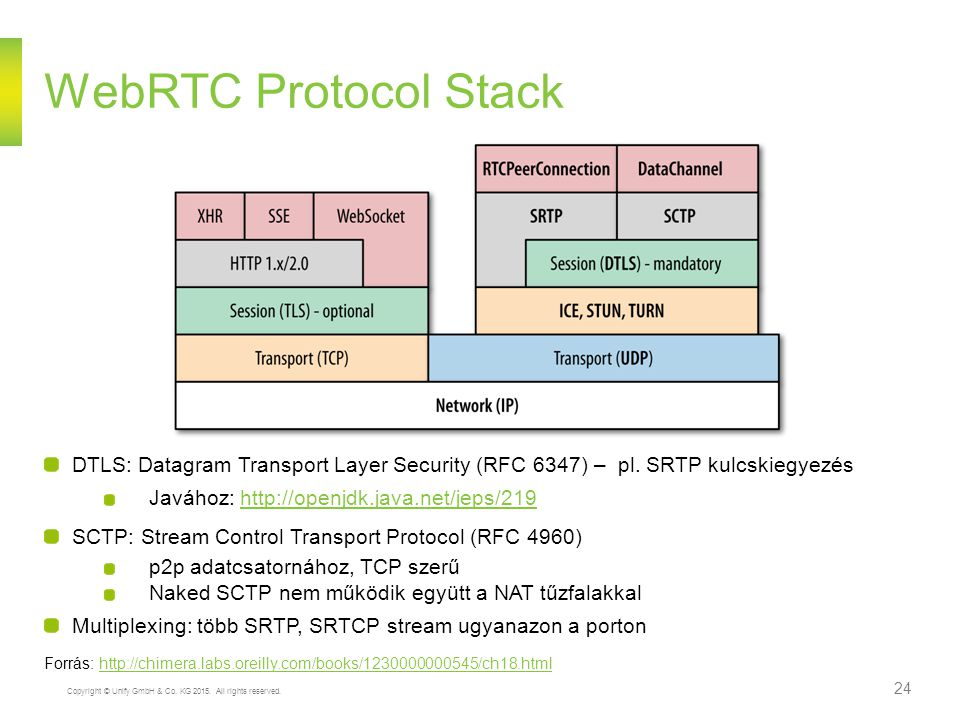 WebRTC Protocol Stack DTLS: Datagram Transport Layer Security (RFC 6347) – pl. SRTP kulcskiegyezés.