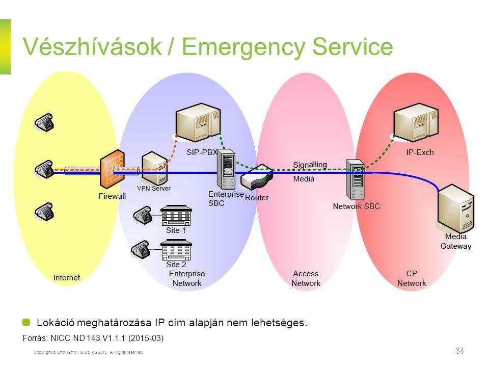 Vészhívások / Emergency Service