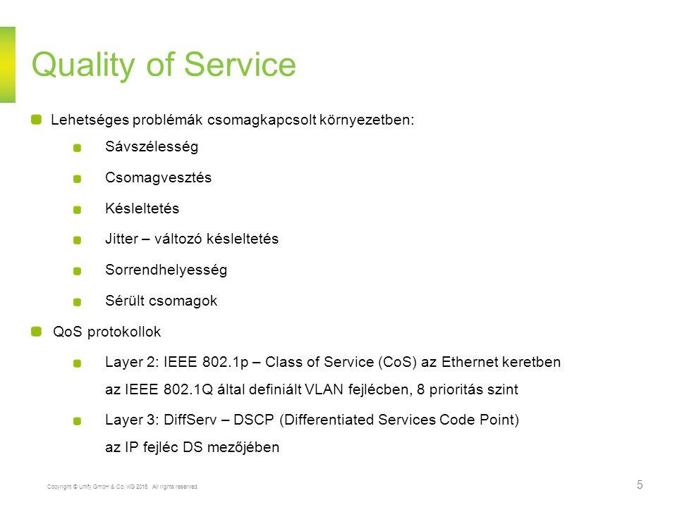 Quality of Service Lehetséges problémák csomagkapcsolt környezetben: