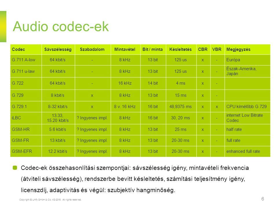 Audio codec-ek Codec. Sávszélesség. Szabadalom. Mintavétel. Bit / minta. Késleltetés. CBR. VBR.