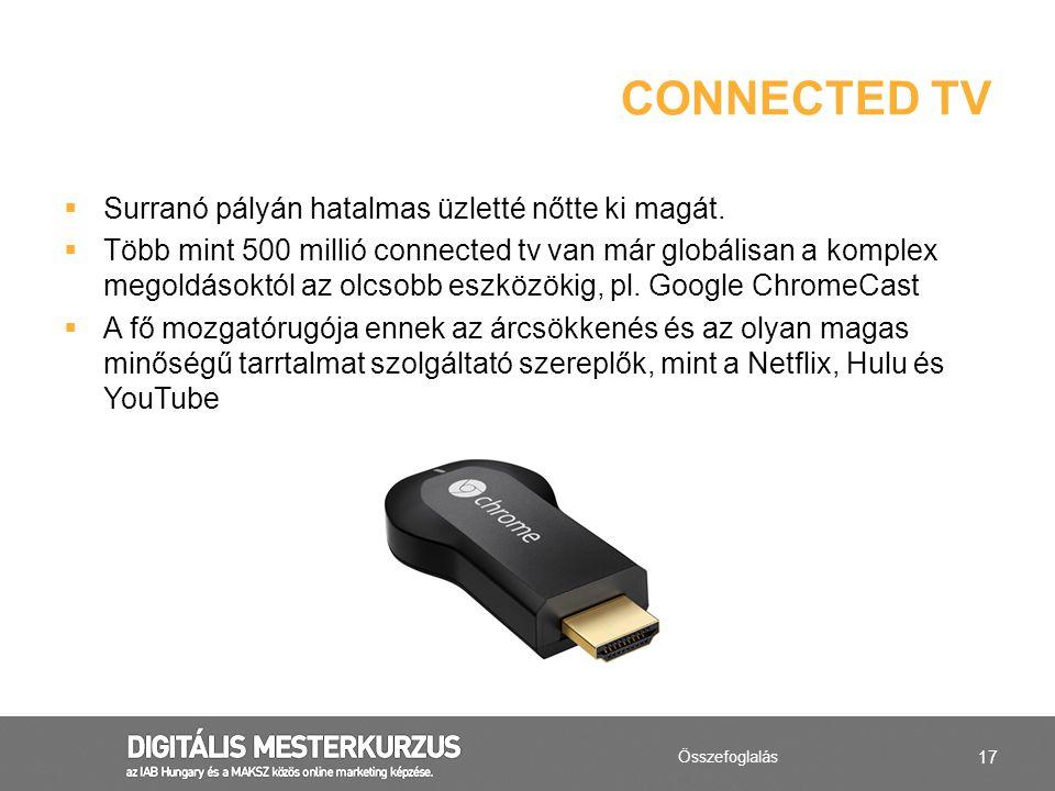 Connected tv Surranó pályán hatalmas üzletté nőtte ki magát.