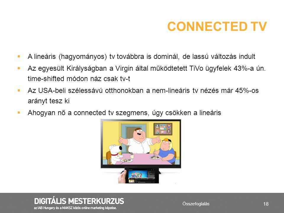 Connected tv A lineáris (hagyományos) tv továbbra is dominál, de lassú változás indult.