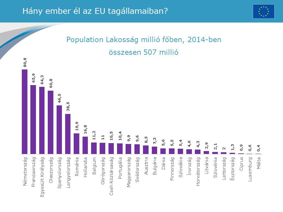 Hány ember él az EU tagállamaiban