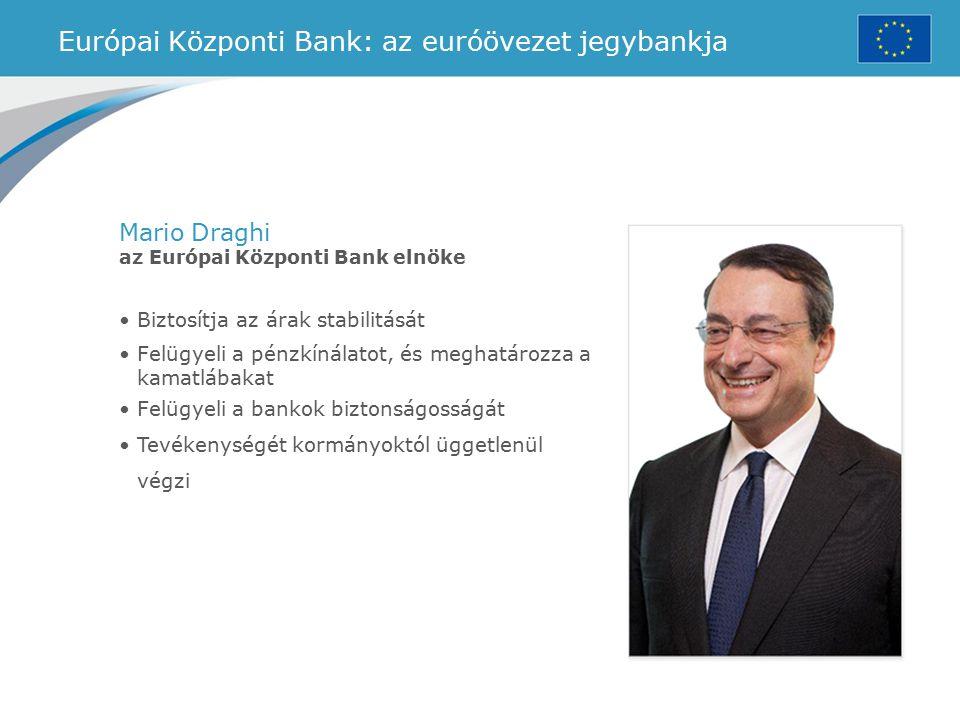 Európai Központi Bank: az euróövezet jegybankja