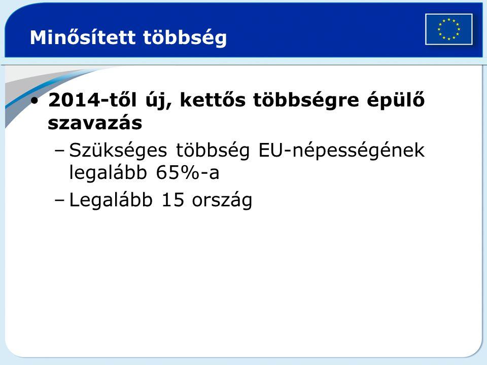 Minősített többség 2014-től új, kettős többségre épülő szavazás. Szükséges többség EU-népességének legalább 65%-a.