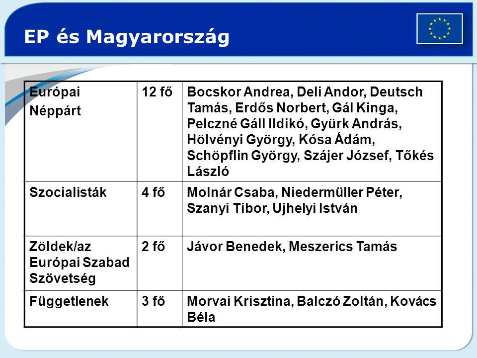 EP és Magyarország Európai Néppárt 12 fő