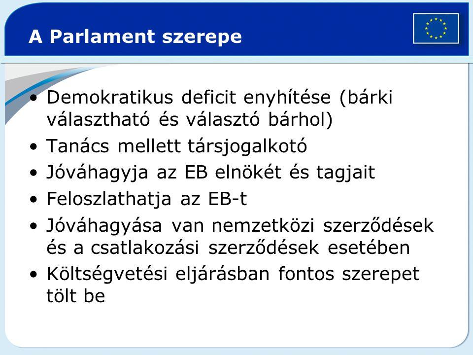 A Parlament szerepe Demokratikus deficit enyhítése (bárki választható és választó bárhol) Tanács mellett társjogalkotó.
