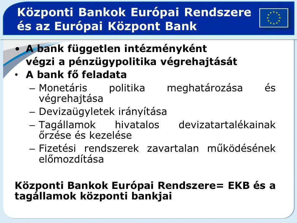 Központi Bankok Európai Rendszere és az Európai Központ Bank