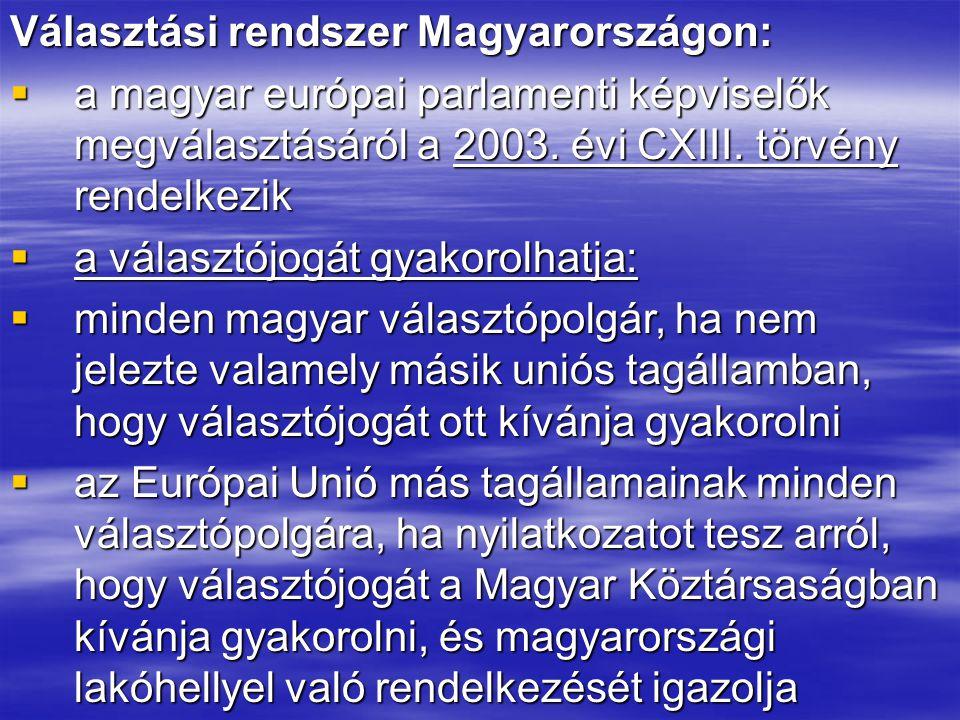 Választási rendszer Magyarországon:
