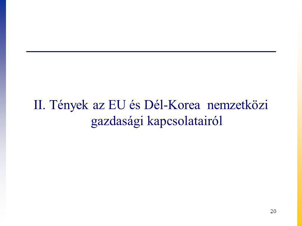 II. Tények az EU és Dél-Korea nemzetközi gazdasági kapcsolatairól