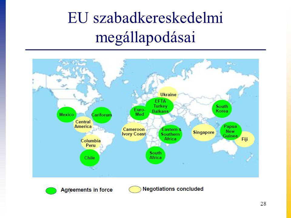 EU szabadkereskedelmi megállapodásai