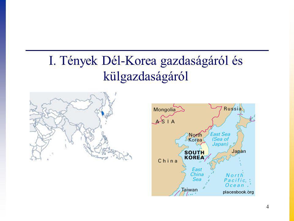 I. Tények Dél-Korea gazdaságáról és külgazdaságáról