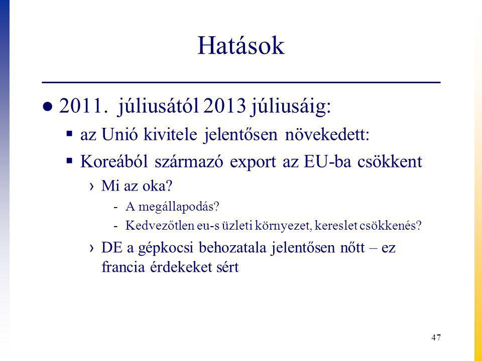 Hatások 2011. júliusától 2013 júliusáig: