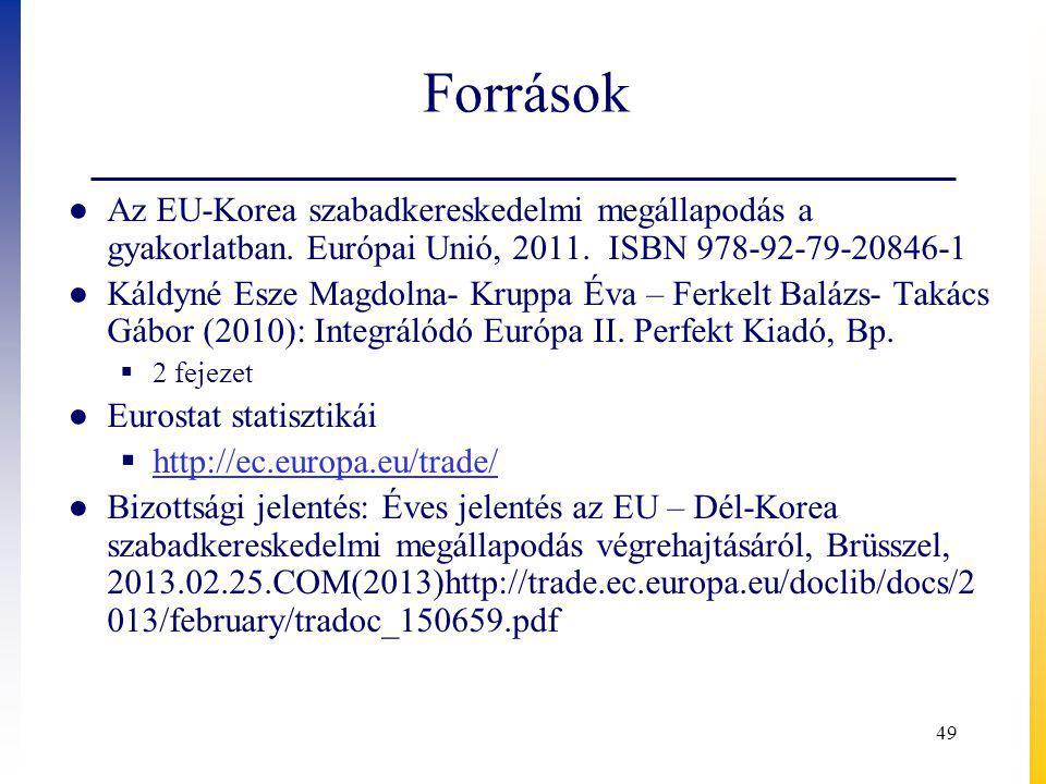 Források Az EU-Korea szabadkereskedelmi megállapodás a gyakorlatban. Európai Unió, 2011. ISBN 978-92-79-20846-1.