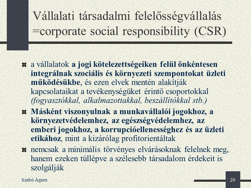 Vállalati társadalmi felelősségvállalás =corporate social responsibility (CSR)