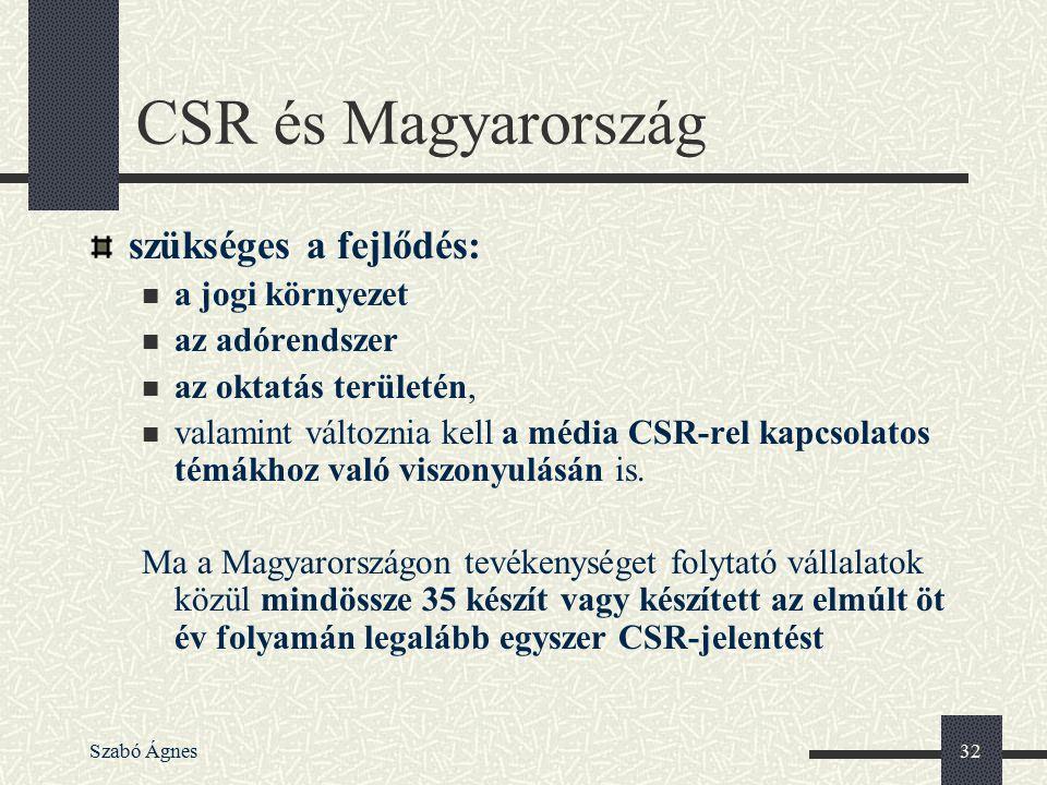 CSR és Magyarország szükséges a fejlődés: a jogi környezet