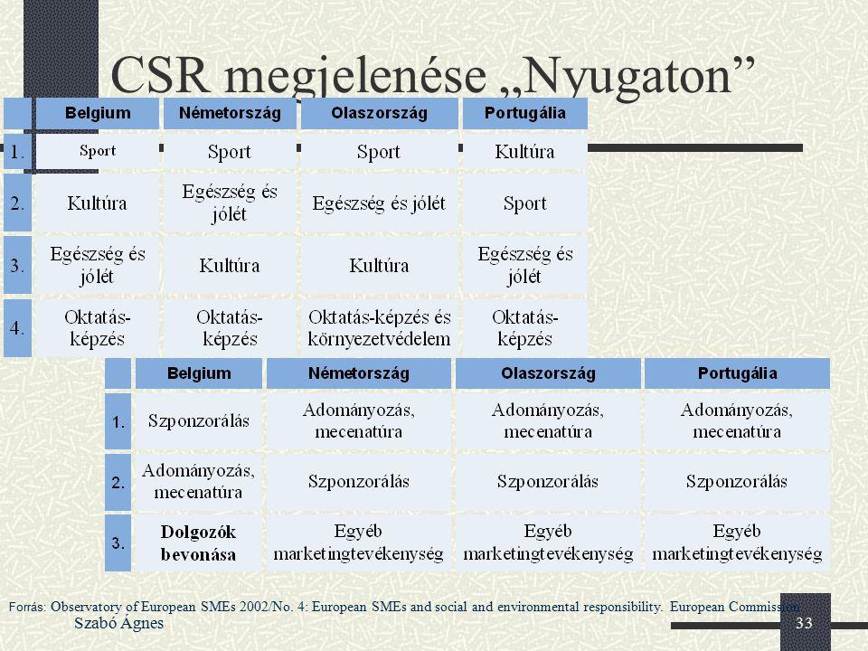 "CSR megjelenése ""Nyugaton"