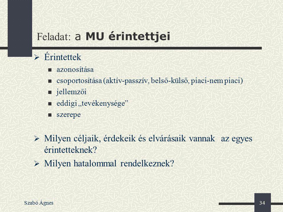 Feladat: a MU érintettjei