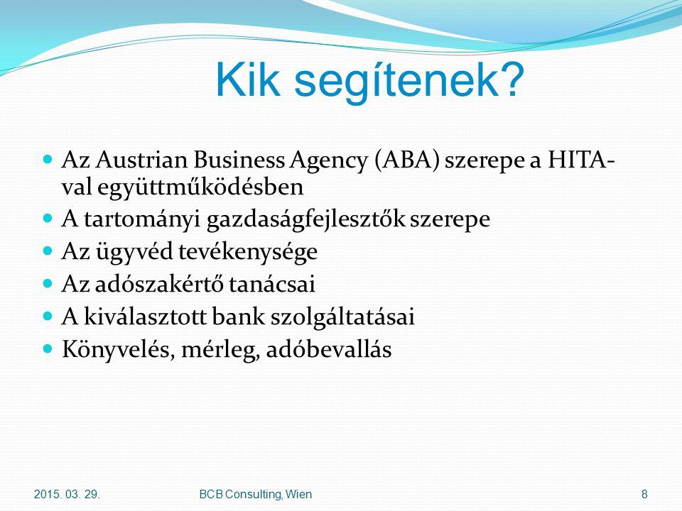 Kik segítenek Az Austrian Business Agency (ABA) szerepe a HITA-val együttműködésben. A tartományi gazdaságfejlesztők szerepe.