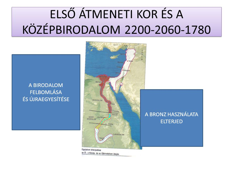 ELSŐ ÁTMENETI KOR ÉS A KÖZÉPBIRODALOM 2200-2060-1780