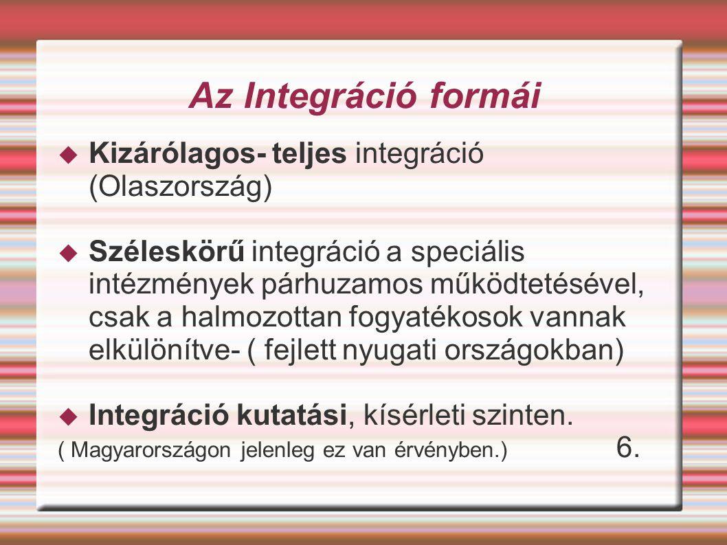 Az Integráció formái Kizárólagos- teljes integráció (Olaszország)