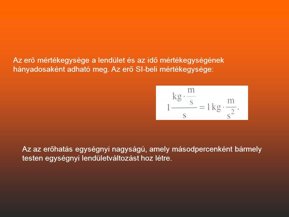 Az erő mértékegysége a lendület és az idő mértékegységének hányadosaként adható meg. Az erő SI-beli mértékegysége: