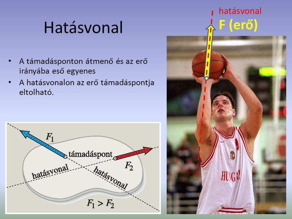 Hatásvonal F (erő) hatásvonal