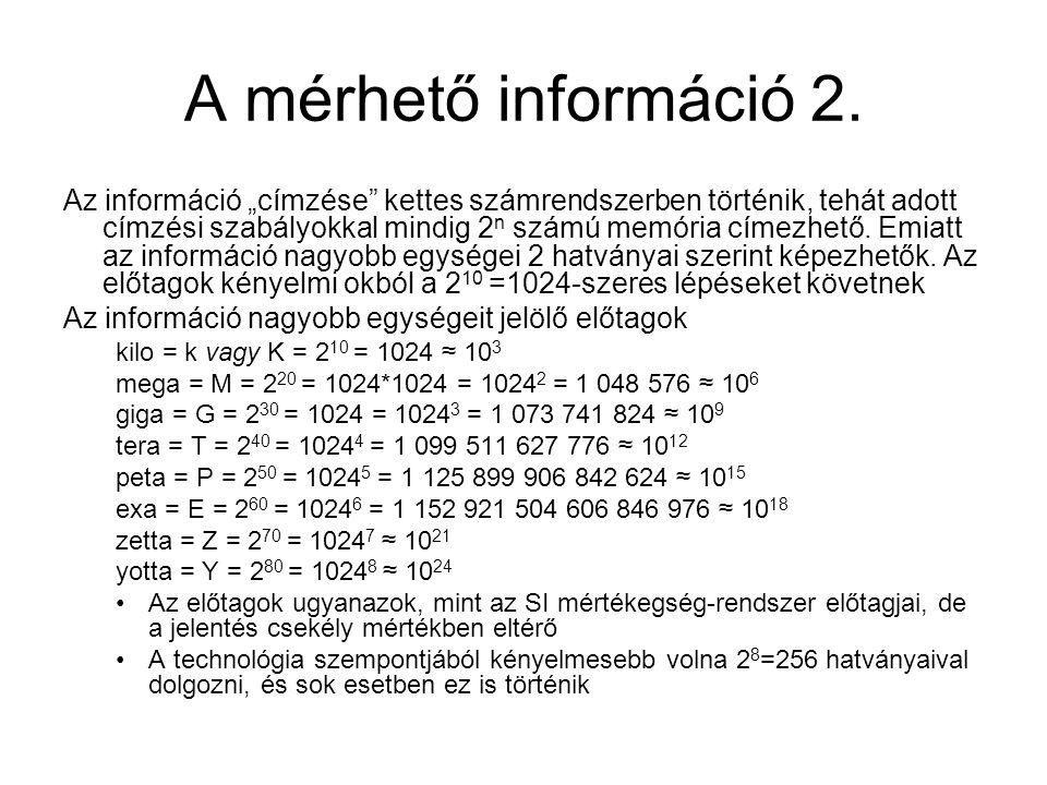 A mérhető információ 2.